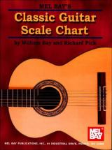 Bay William - Classic Guitar Scale Chart - Guitar