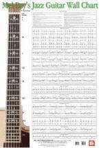 Christiansen Cory - Jazz Guitar Wall Chart - Guitar