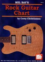 Christiansen Cory - Rock Guitar Chart - Guitar