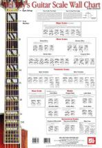 Christiansen Mike - Guitar Scale Wall Chart - Guitar
