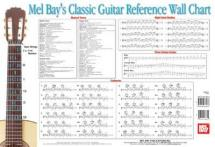 Bay William - Classic Guitar Reference Wall Chart - Guitar