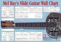 Sokolow Fred - Slide Guitar Wall Chart - Guitar