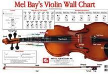 Norgaard Martin - Violin Wall Chart - Violin
