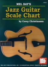 Christiansen Cory - Jazz Guitar Scale Chart - Guitar