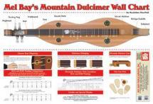 Macneil Madeline - Mountain Dulcimer Wall Chart - Dulcimer