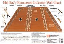 Macneil Madeline - Hammered Dulcimer Wall Chart - Dulcimer