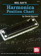 Barrett David - Harmonica Position Chart - Harmonica