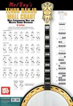 Carr Joe - Tenor Banjo Wall Chart - Banjo