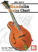 Drew Andrews Lee - Mandolin Scales Chart - Mandolin