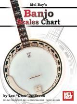 Drew Andrews Lee - Banjo Scales Chart - Banjo 5 String