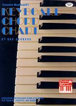 Kroepel Bob - Keyboard Chord Chart - Keyboard