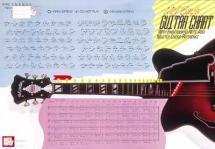 Bay William - Guitar Master Chord Wall Chart - Guitar