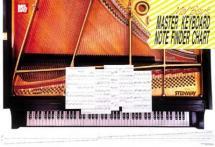 Bay William - Keyboard Master Note Finder Wall Chart - Piano