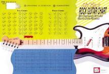 Bay William - Rock Guitar Master Chord Wall Chart - Guitar