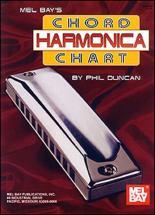 Duncan Phil - Harmonica Chord Chart - Harmonica