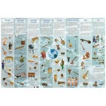 Poster - Haas Regis - Les Instruments Dans Le Monde