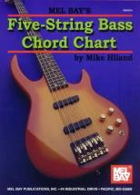 Hiland Mike - Five-string Bass Chord Chart - Electric Bass