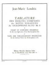 Londeix Jean-marie - Tablature Des Doigtes Compares Des Notes Suraigues - Saxophone Alto