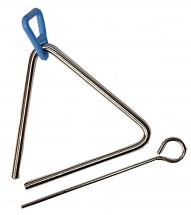 Bsm Triangle