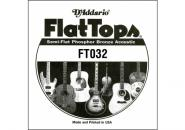 D\'addario And Co Ft032