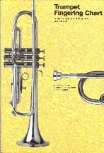 Trumpet Fingering Chart - Trumpet