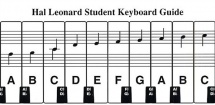 Student Keyboard Guide Pf Chart - Piano Solo