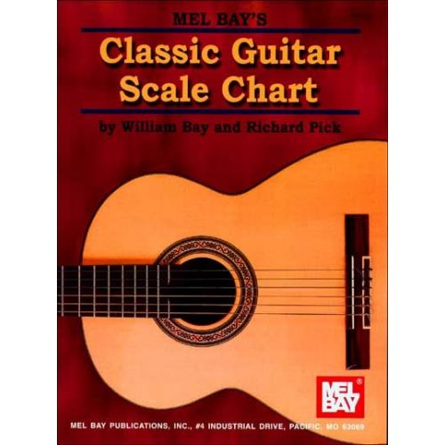 MEL BAY BAY WILLIAM - CLASSIC GUITAR SCALE CHART - GUITAR