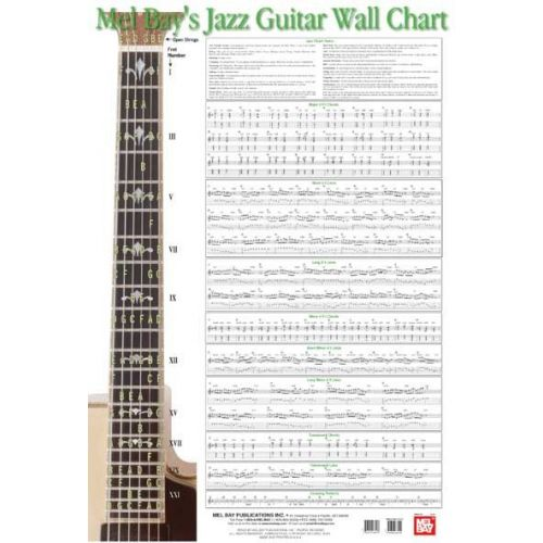MEL BAY CHRISTIANSEN CORY - JAZZ GUITAR WALL CHART - GUITAR