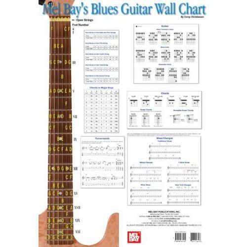 MEL BAY CHRISTIANSEN CORY - BLUES GUITAR WALL CHART - GUITAR