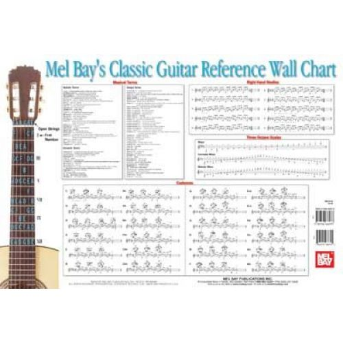 MEL BAY BAY WILLIAM - CLASSIC GUITAR REFERENCE WALL CHART - GUITAR