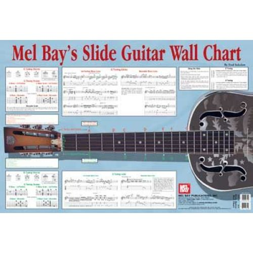 MEL BAY SOKOLOW FRED - SLIDE GUITAR WALL CHART - GUITAR