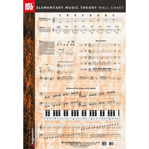 MEL BAY ELEMENTARY MUSIC THEORY WALL CHART - ALL INSTRUMENTS