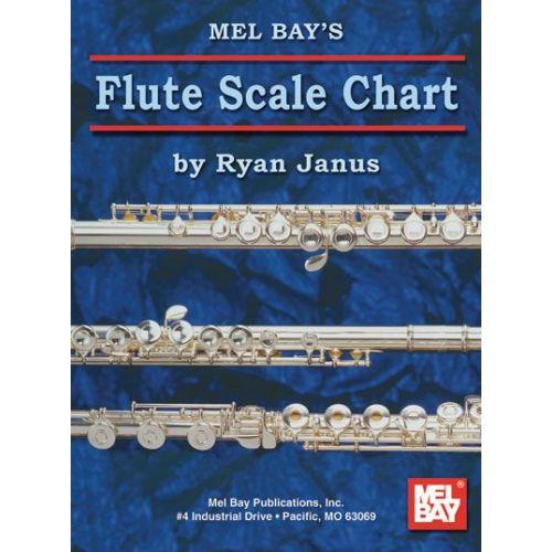 MEL BAY JANUS RYAN - FLUTE SCALE CHART - FLUTE