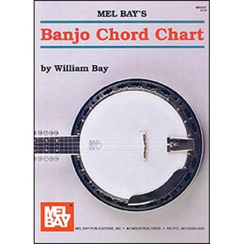 MEL BAY BAY WILLIAM - BANJO CHORD CHART - BANJO