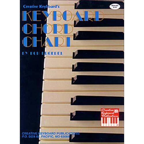 MEL BAY KROEPEL BOB - KEYBOARD CHORD CHART - KEYBOARD