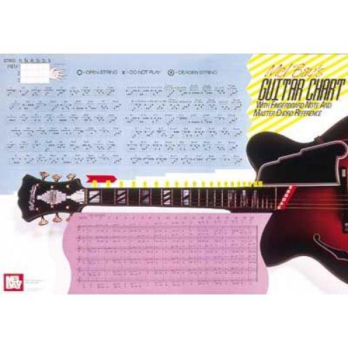 MEL BAY BAY WILLIAM - GUITAR MASTER CHORD WALL CHART - GUITAR