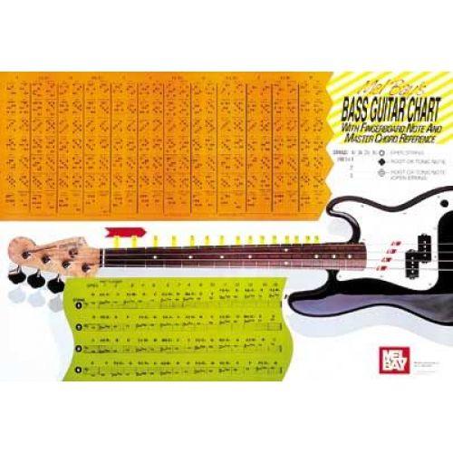 MEL BAY BAY WILLIAM - BASS GUITAR WALL CHART - ELECTRIC BASS