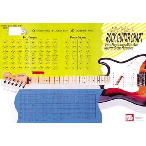 MEL BAY BAY WILLIAM - ROCK GUITAR MASTER CHORD WALL CHART - GUITAR