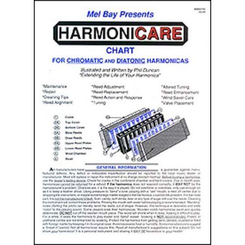 MEL BAY DUNCAN PHIL - HARMONICARE CHART - HARMONICA