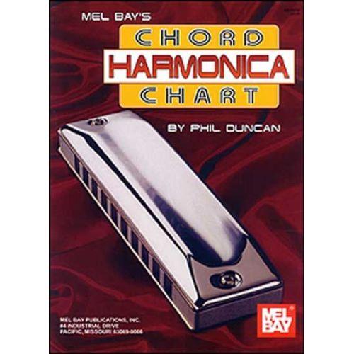 MEL BAY DUNCAN PHIL - HARMONICA CHORD CHART - HARMONICA