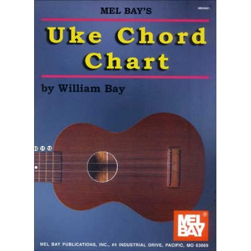 MEL BAY BAY WILLIAM - UKE CHORD CHART - UKULELE