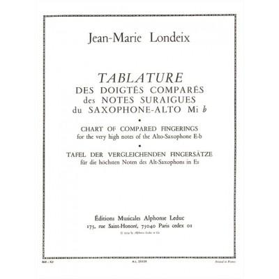 LEDUC LONDEIX JEAN-MARIE - TABLATURE DES DOIGTES COMPARES DES NOTES SURAIGUES - SAXOPHONE ALTO