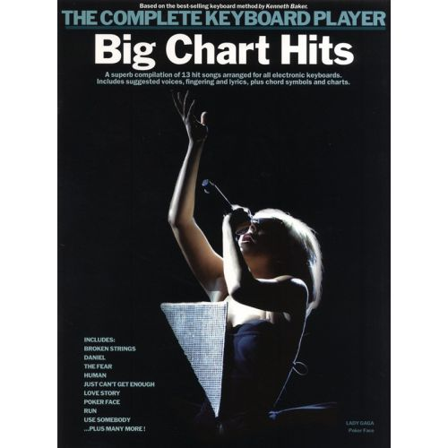WISE PUBLICATIONS THE COMPLETE KEYBOARD PLAYER BIG CHART HITS - KEYBOARD