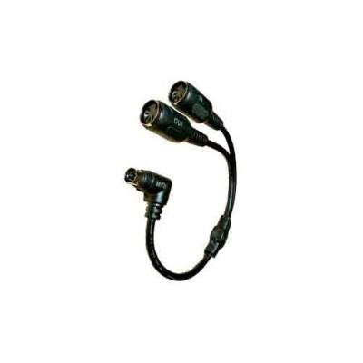 Cables MIDI