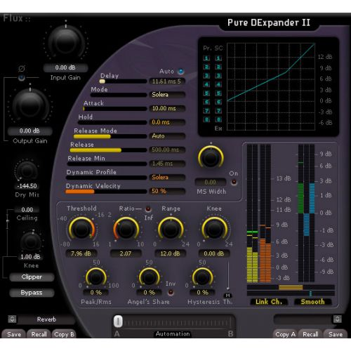 FLUX FLUX PURE DEXPANDER II, PLUG-IN DE-EXPANSEUR