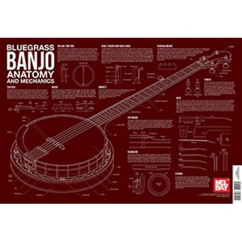 MEL BAY LEE-GEORGESCU BLUEGRASS BANJO ANATOMY AND MECHANICS WALL CHART -