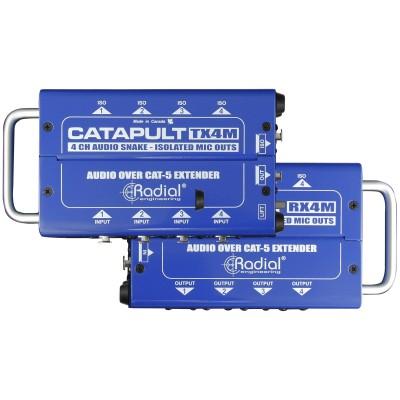 RADIAL CATAPULT-RX4M