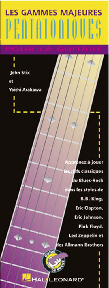 GAMMES MAJEURES PENTATONIQUES - GUITARE