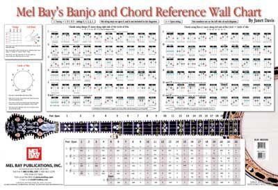 Davis Janet - Banjo And Chord Reference Wall Chart - Banjo