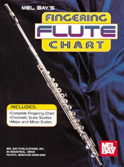 Bay William - Flute Fingering Chart